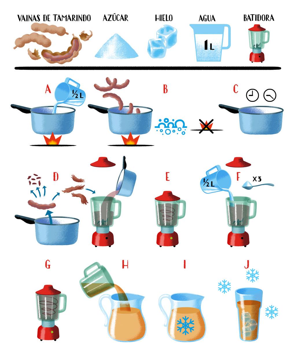 Instrucciones para hacer Agua de Tamarindo