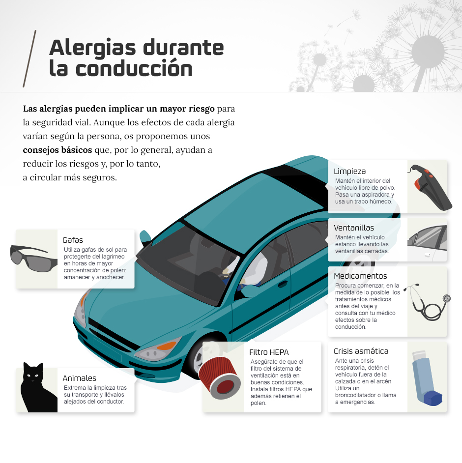 Alergias durante la conducción