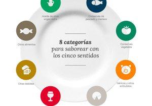 Infografía Guía de alimentos y bebidas